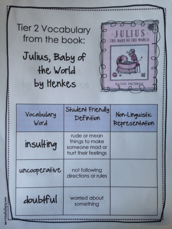 Julius The Baby Of The World By Kevin Henkes Expand